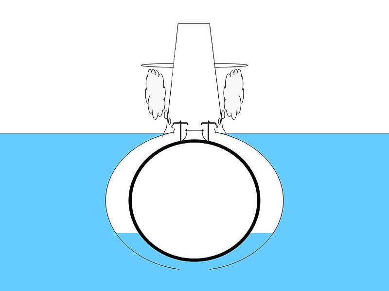 كيف تعمل الغواصة 800px-Principe_SM_2