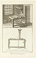 """Print, Plate IV of """"Travail et emploi du Coton"""" from Diderot's Encyclopia, Vol. I, 1762 (CH 18451551).jpg"""