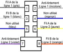 Schema cablage rj11 prise gigogne for Branchement prise telephone 4 fils