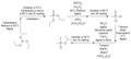 Produção de Sarin, processo GB-7.png