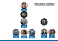 Proposed organizational structure of Wikimedia Armenia (2016-2017).png