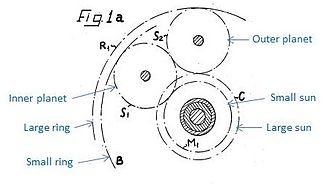 Ravigneaux planetary gearset - Drawing from patent application shown in black, with annotations for Wikipedia in blue