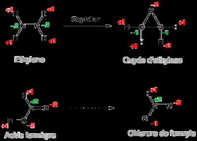 Oxydor duction en chimie organique wikip dia - Oxyde de carbone ...