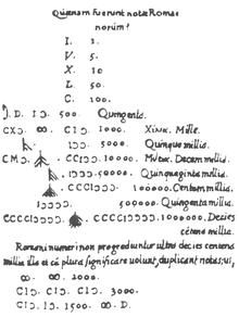 Römische Zahlschrift Wikipedia