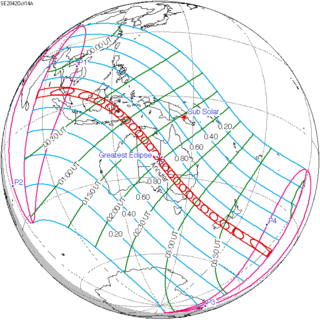 Solar eclipse of October 14, 2042