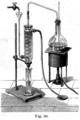 Schlössing apparatus for the determination of ammonia in drinking water (Alessandri 1895.30).png