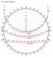 Sun Path Diagram Example.png