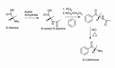 Synthesis of Enantiomerically Pure S-Cathinone.png