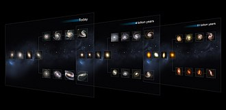 Galaxy morphological classification - The Hubble sequence throughout the universe's history.