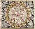Theoria Lunae eius motum per eccentricum et epicyclum demonstrans - CBT 5870150.jpg
