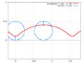 Trochoid h=0.15.png