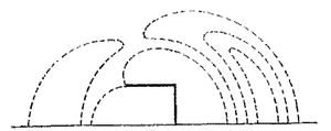 Tuska Pictured Electro-Magnetic Waves Figure 4.png