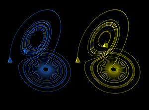 Butterfly effect - Image: Two Lorenz Orbits