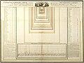 Verhaeltniss Karte von den deutschen Bundesstaaten, 1820.jpg
