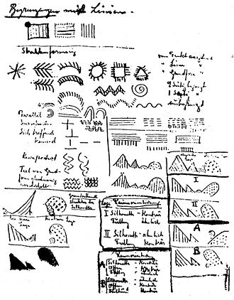 """Marcel Janco - Viking Eggeling's drawings for a Generalbass der Malerei (""""General Basis of Painting""""), 1918"""