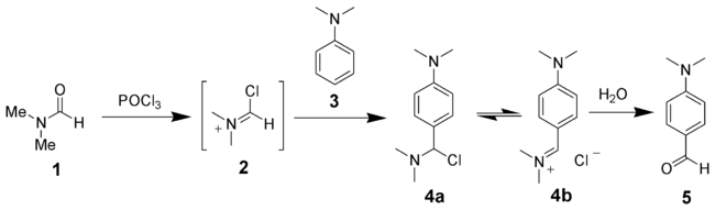 The Vilsmeier-Haack reaction