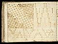 Weaver's Draft Book (Germany), 1805 (CH 18394477-65).jpg