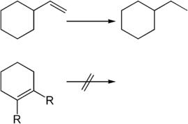 Sterische Hinderung bei der Hydrierung mit einem Wilkinson-Katalysator