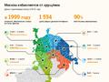 Инфографика хрущёвки Москва.png