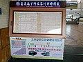 嘉義駅下り列車時刻表とBRT路線図.jpg
