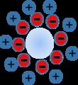 콜로이드 입자 구조 -2.png