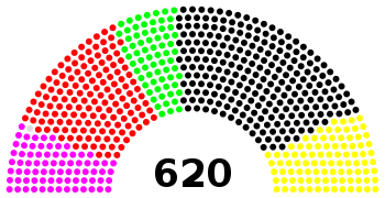 17th Bundestag of Germany.svg