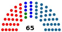 2012 National Parliament of East Timor.svg