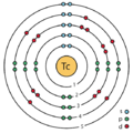 43 technetium (Tc) enhanced Bohr model.png