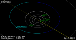885 Ulrike orbit on 01 Jan 2009.png