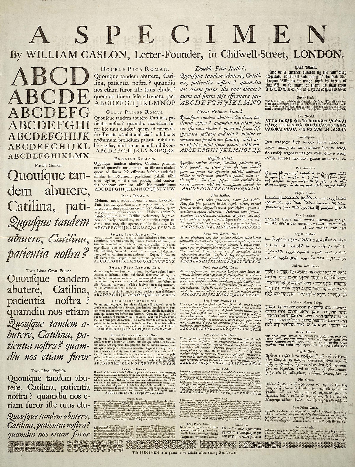 photograph relating to Printable Vintage Dictionary Pages called Typeface - Wikipedia
