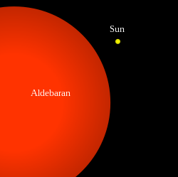 Aldebaran-Sun comparison-en.svg