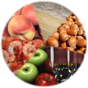 English: Food types likely to cause allergic r...