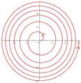 Archimedean spiral fermat.png