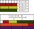 Arithmetic number Cuisenaire rods 6.png