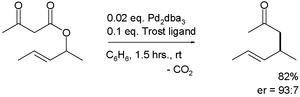 Carroll rearrangement - Asymmetric Allylic Alkylation of Ketone Enolates