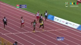 Bestand:Athletics Men's 200 Final - 27th Summer Universiade 2013 - Kazan (RUS).webm
