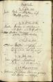 Bürgerverzeichnis-Charlottenburg-1711-1790-144.tif