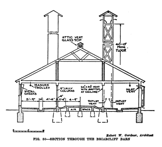 File Briarcliff Farms Architectural Drawing Png Wikimedia Commons