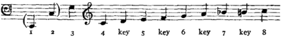Britannica Horn Keyed Horn Scale.png