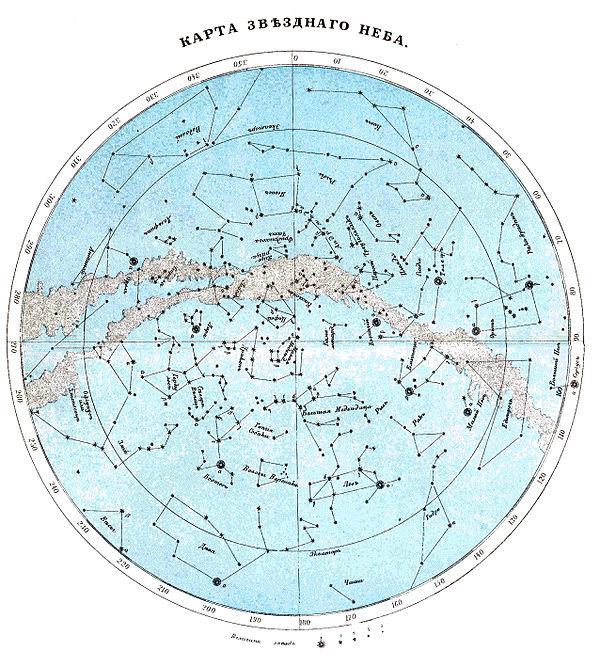 Навигация