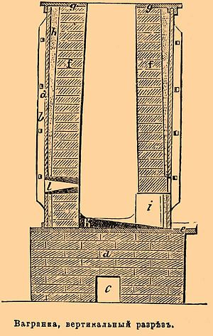 Brockhaus and Efron Encyclopedic Dictionary b9 352-0.jpg