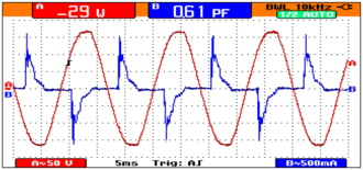 Harmonics (electrical power) -  A compact fluorescent lamp is one example of an electrical load with a non-linear characteristic, due to the rectifier circuit it uses. The current waveform, blue, is highly distorted.
