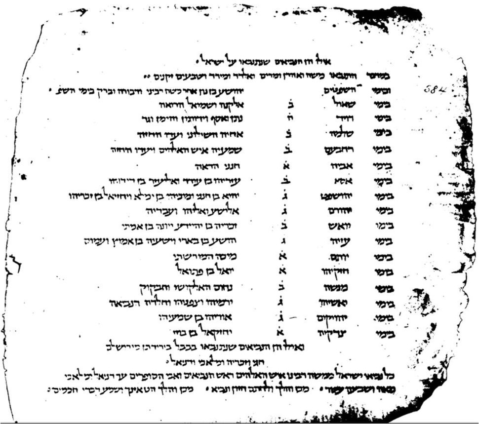 Codex Cairensis p584
