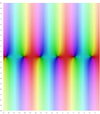 Trigonometric functions - Image: Complex sin