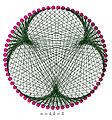 De Bruijn-graph 4-3.jpg