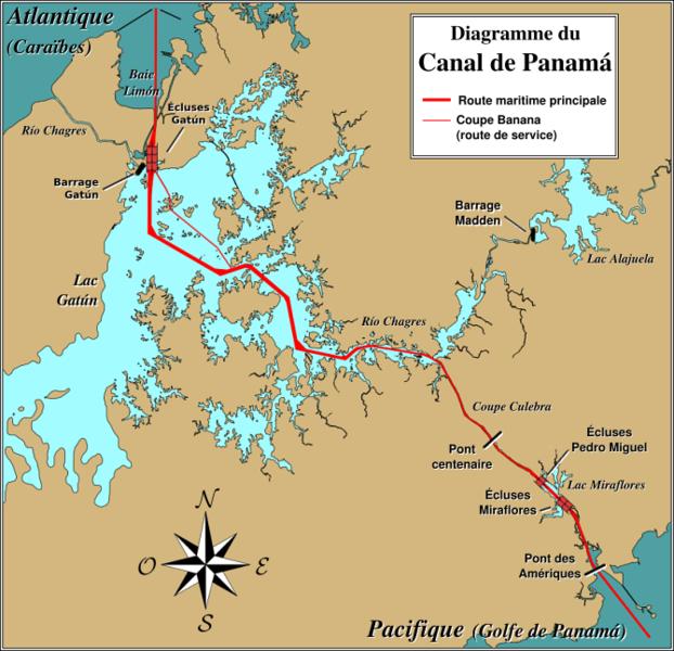 Fichier:Diagramme du canal de Panamá.png