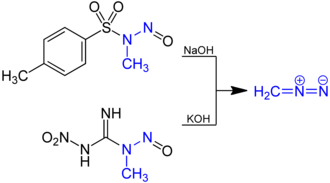 Diazomethane - Preparation of Diazomethane.