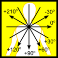 ECG leads - angles.png