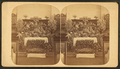 Easter 1880. Burlington, Vt, from Robert N. Dennis collection of stereoscopic views.png
