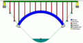 Elbow bridge pattern 2.png
